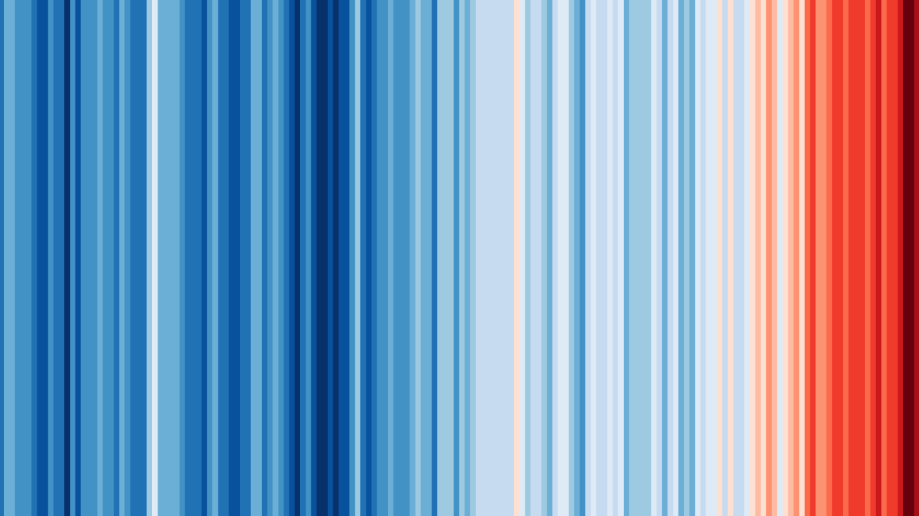See How Climate Change Has Affected Your Area With 'Warming Stripes'