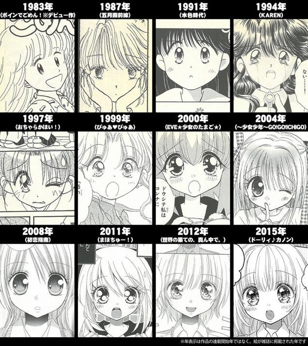 How a Manga Artist's Style Changed Over Four Decades