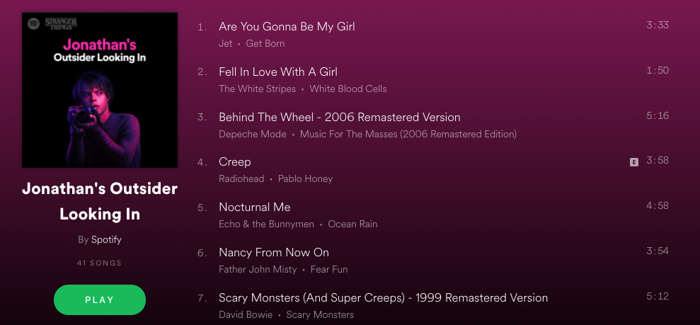 Spotify Will Now Make You A Custom Stranger Things Playlist