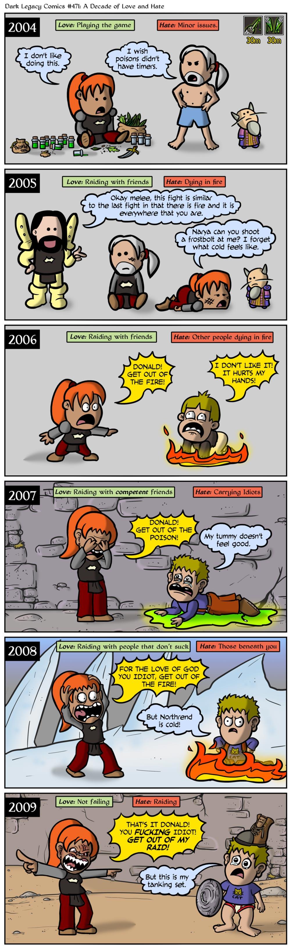 Ten Years of WoW In Ten Comic Panels