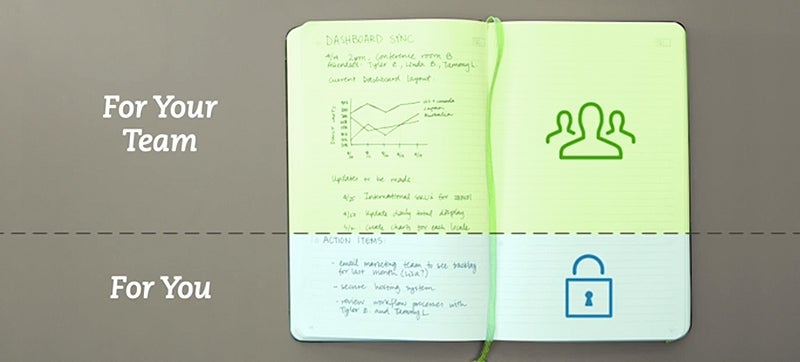 Evernote's Moleskine Business Notebook Keeps Your Private Notes Secret
