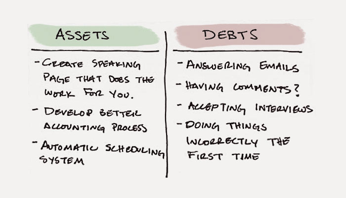 Time Assets and Debts: A Different Way of Thinking about Productivity