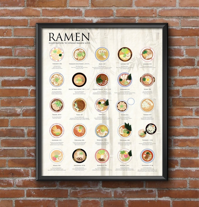 Lovely illustrations of 25 different types of ramen