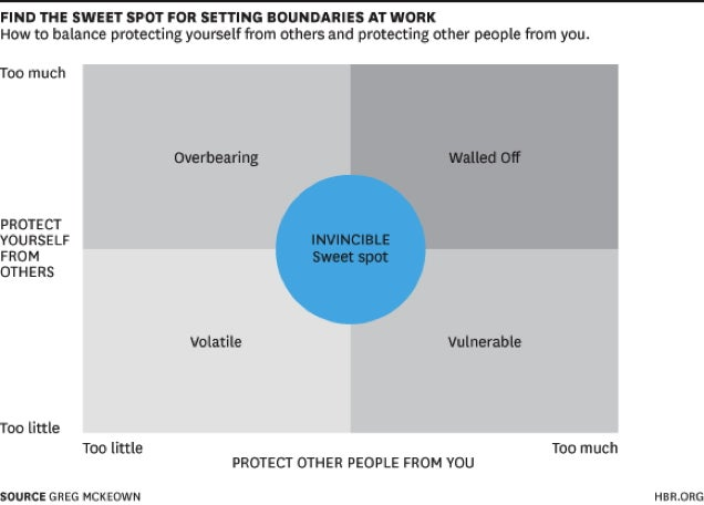 Find The Balance Between Being Private And Friendly At Work