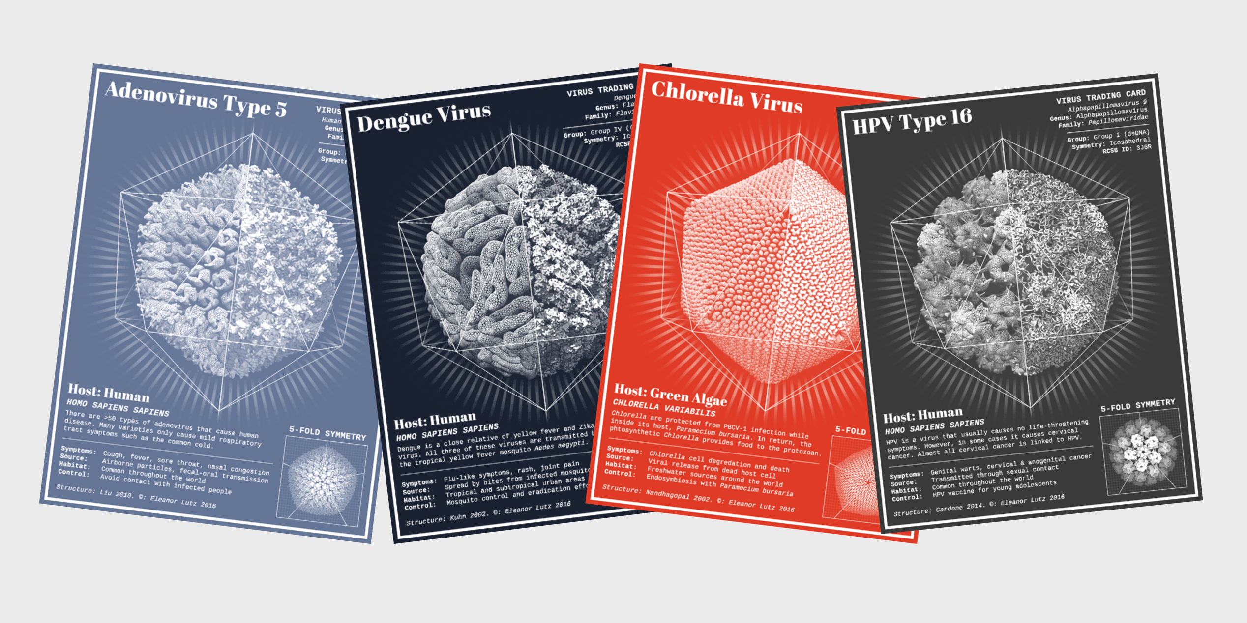 These Virus Trading Cards Should Be a Real Game