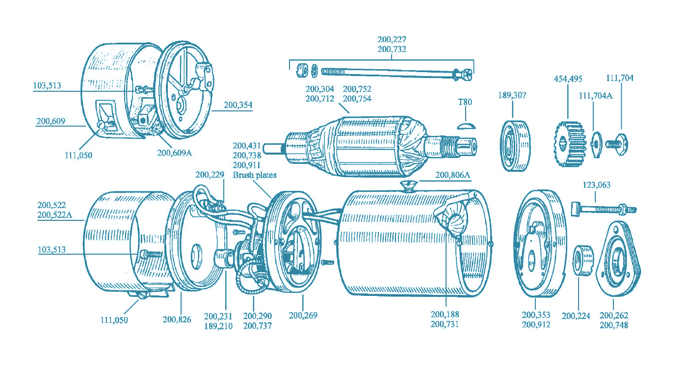 To Turn This Reversing Cur Dc Electricity A Commutator Is Used Mechanical Device That Uses Segmented Cylinder On The Rotating