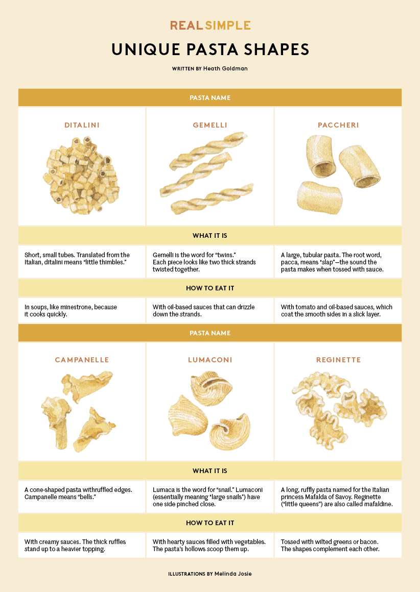 This Graphic Explains Unusual Pasta Shapes and How to Use Them