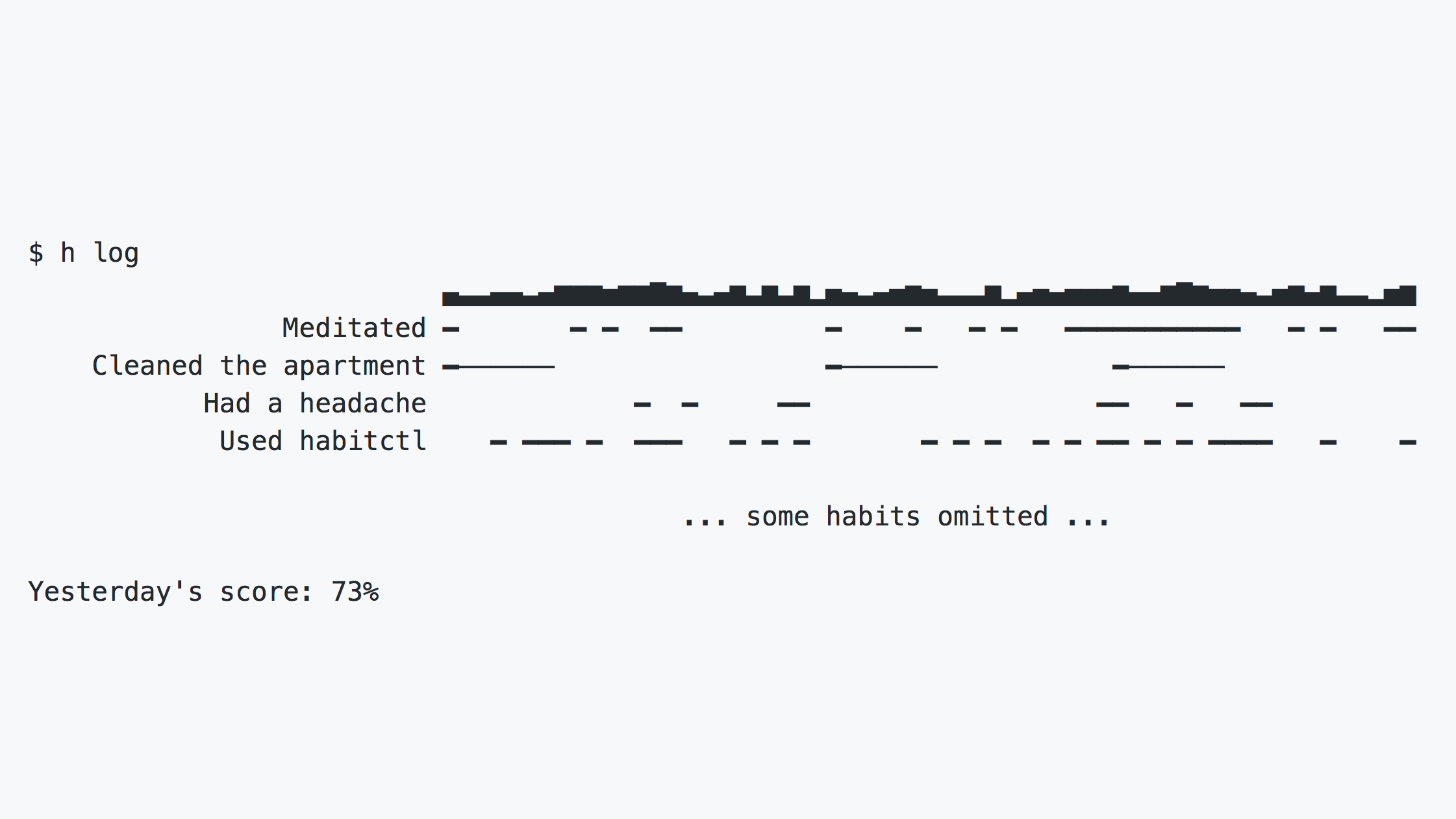 Track Your Habits In The Command Line