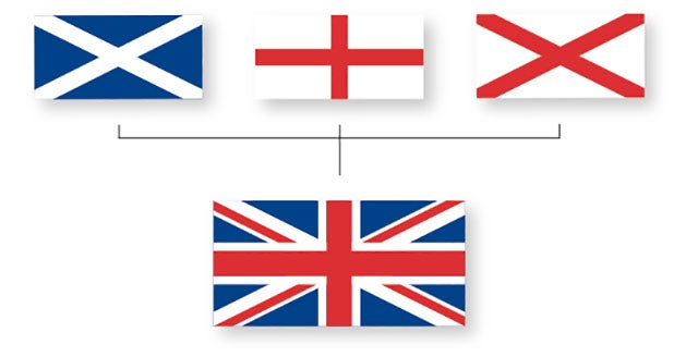 What Will Happen to the Union Jack If Scotland Votes for Independence?
