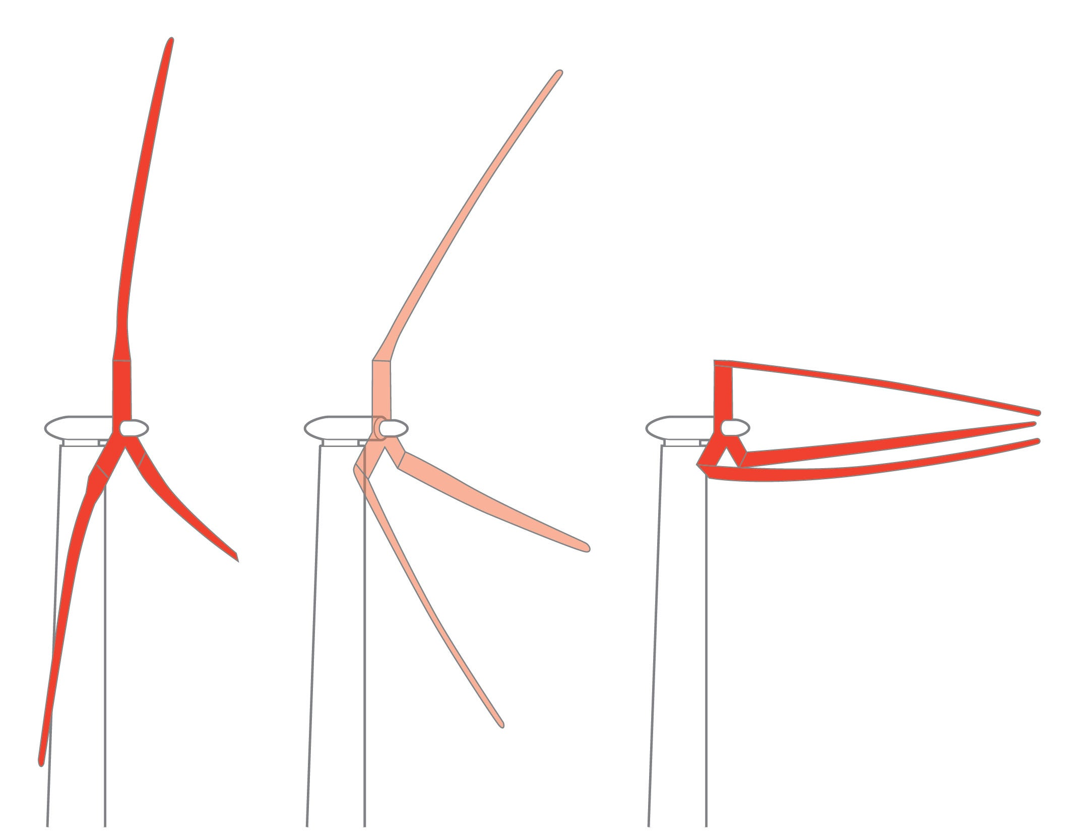 Gigantic Wind Turbine With 200 Metre Blades Will Channel The Power Diagram 198m Of Hurricanes