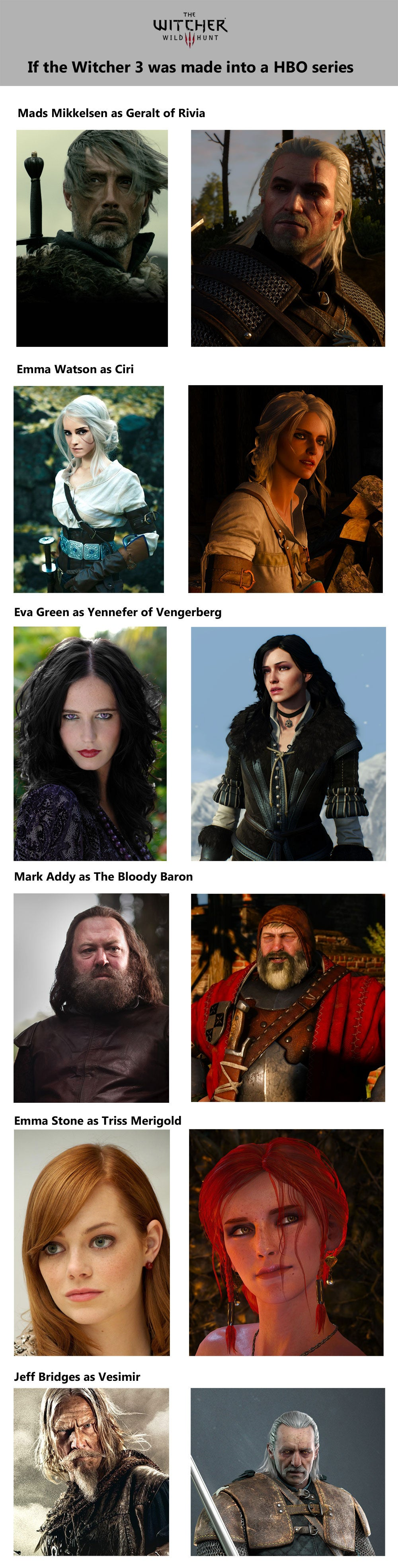 If HBO Made a Witcher 3 Series