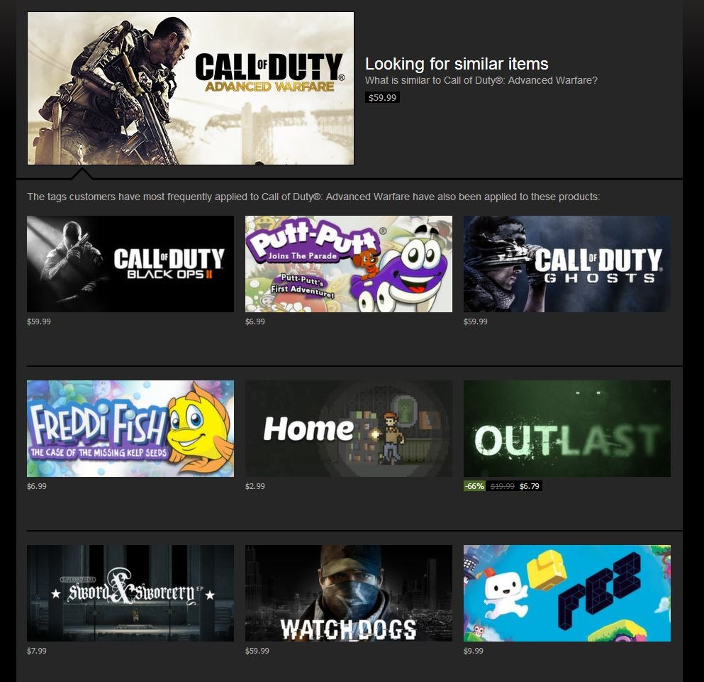 Steam's Community Is Already Trolling The New Call of Duty