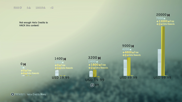 I Spent $US100 In Assassin's Creed Unity So You Wouldn't Have To
