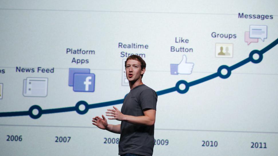 Facebook Conveniently Declares 'Privacy Principles' Ahead Of Stringent New Regulations