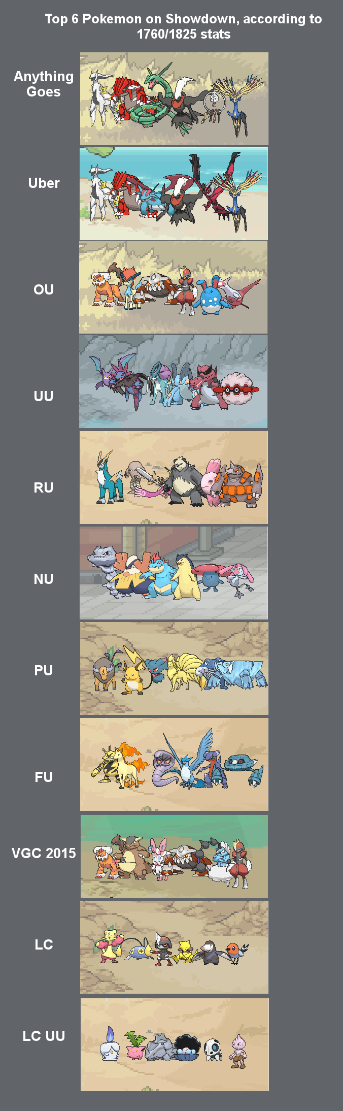 The Most Popular Pokémon Used By Top Players, In One Image