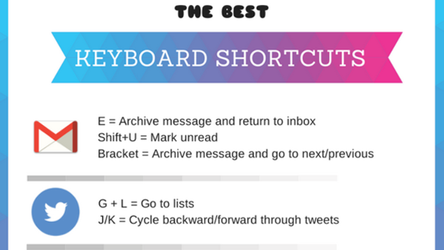 Learn Keyboard Shortcuts for Your Favourite Sites with This Huge List