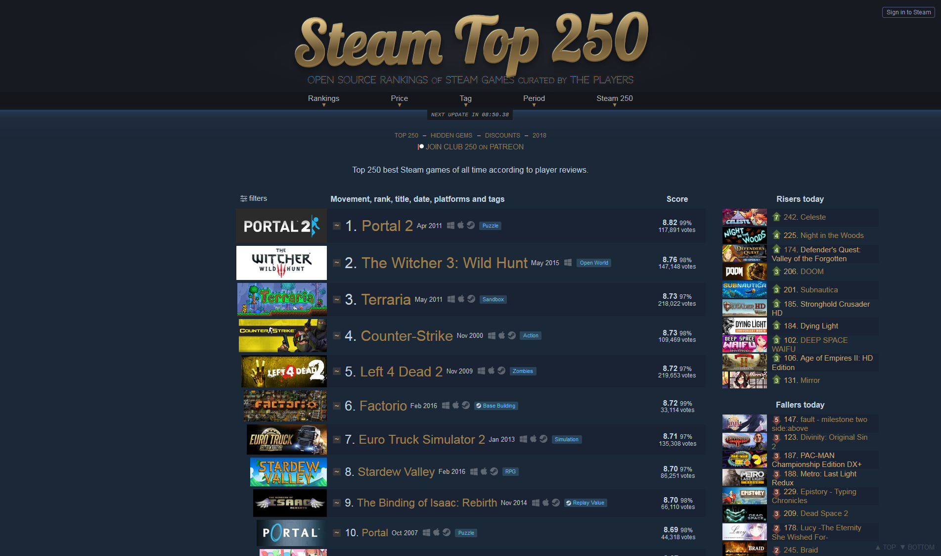 how to find own steam id