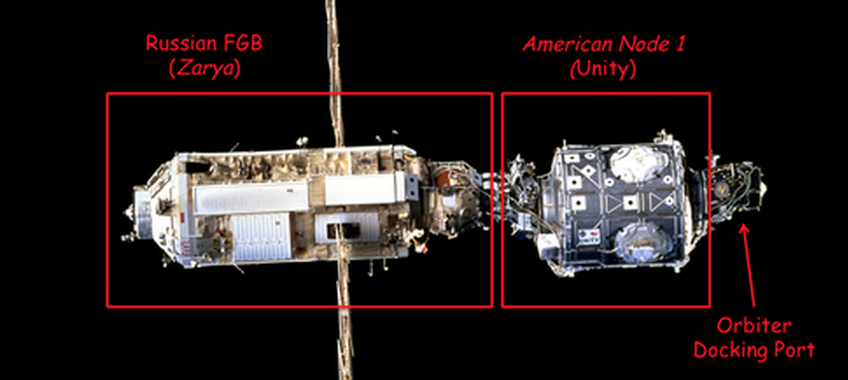 Why Does The International Space Station Have Such A Weird Shape?