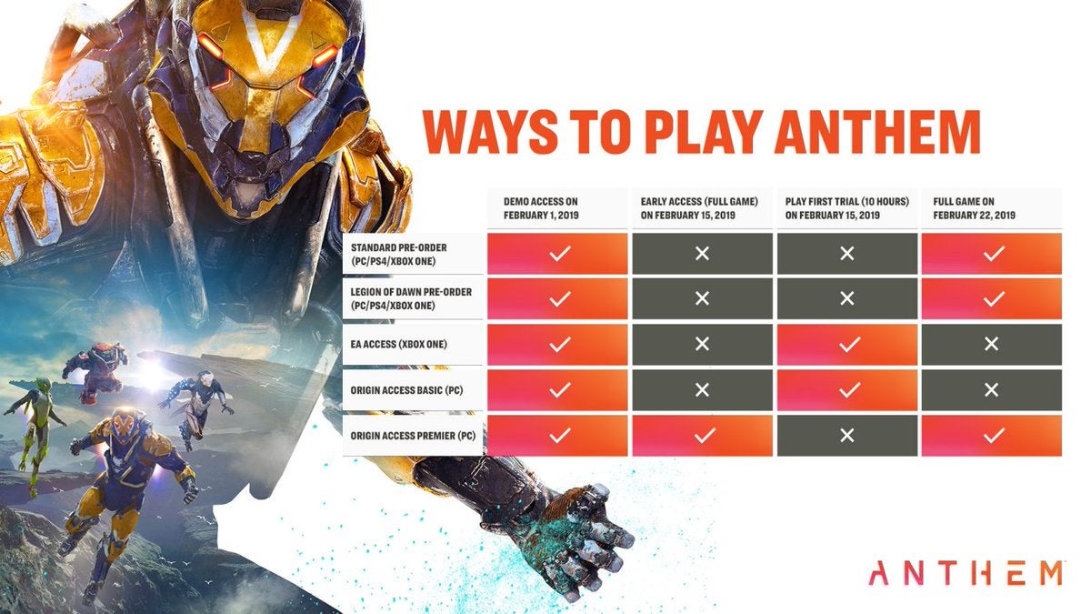 Anthem's Fragmented Launch Risks Ruining What Makes Online Games Great