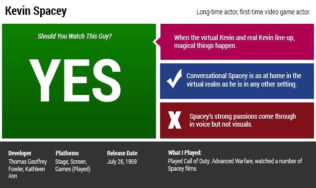 Kevin Spacey: The Kotaku Review