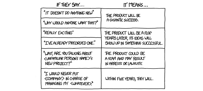 How to Predict a Technology's Success From What Engineers Say About It