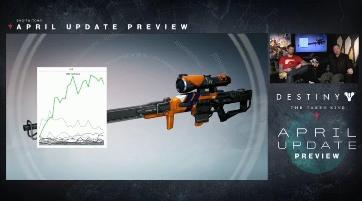 Destiny PVP Is Getting A Bunch Of Balance Tweaks