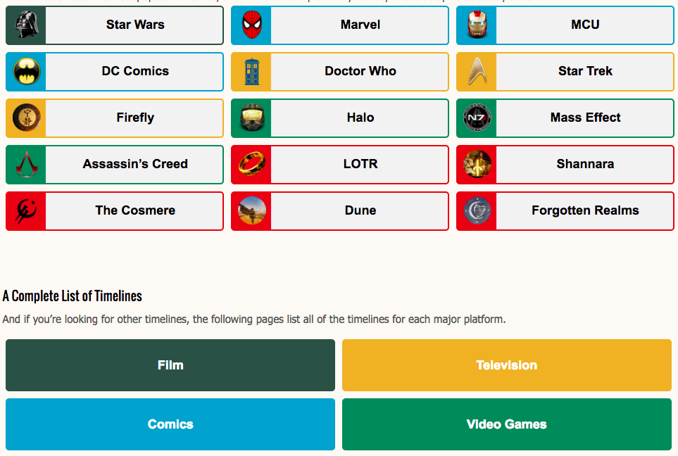 All Timelines Has The Correct Viewing Order Of Movies, TV Shows And Books