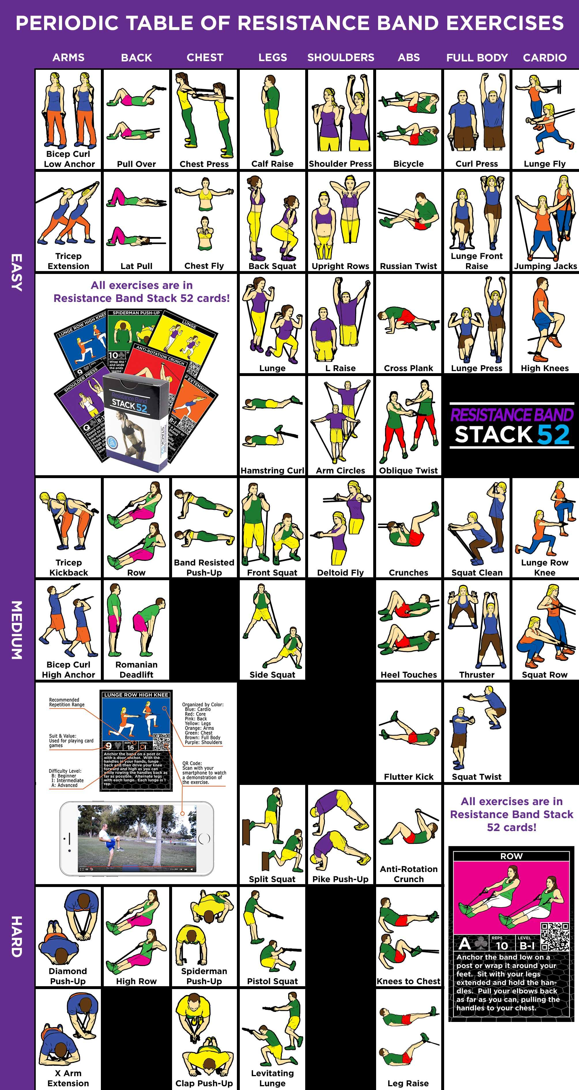 This Exercise Chart Is Full of Travel-Friendly, Resistance Band Exercises