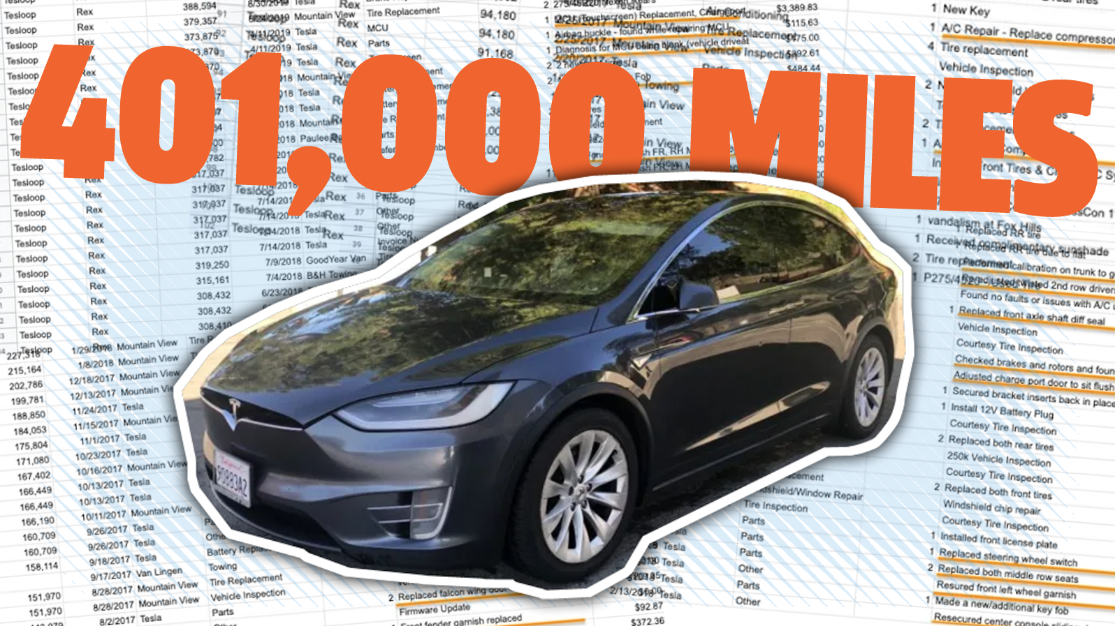 This Tesla Model X Has Driven Over 640,000 Kilometres, Here Are All The Parts That Had To Be Replaced
