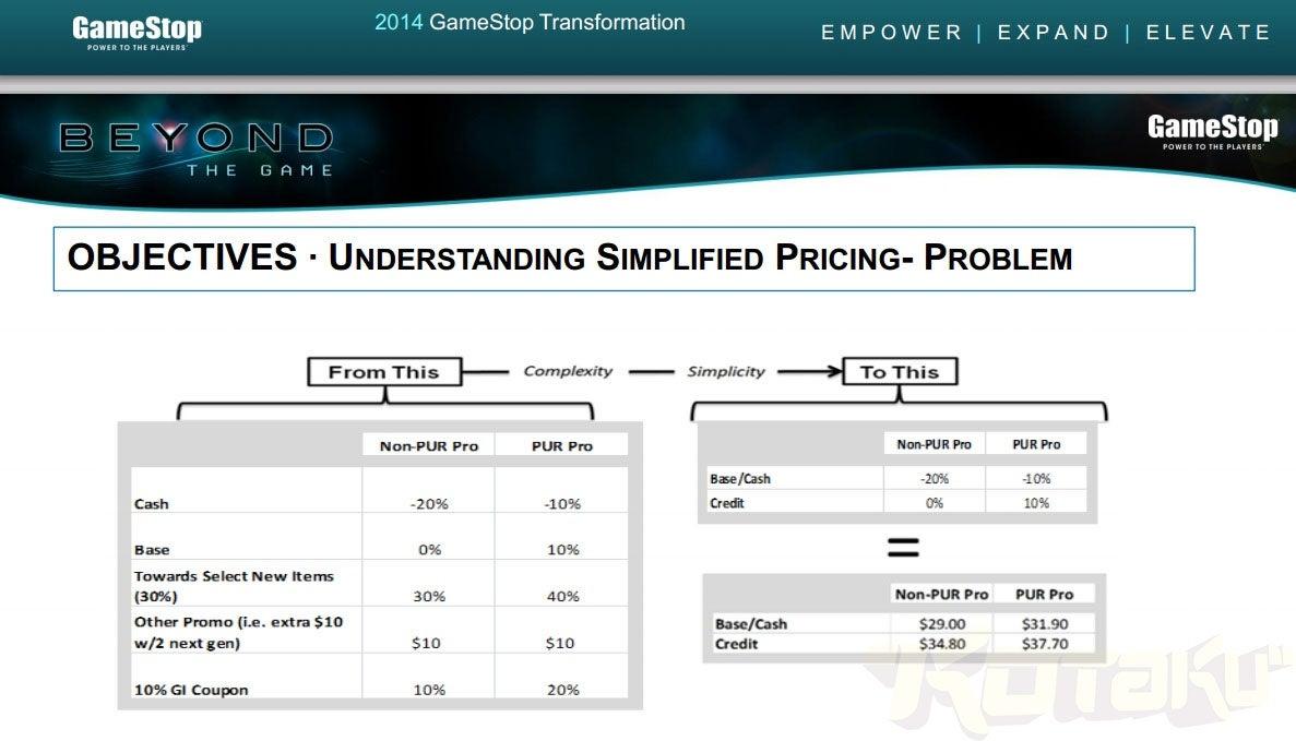 GameStop Is Overhauling Trade-Ins, Will Offer More Money