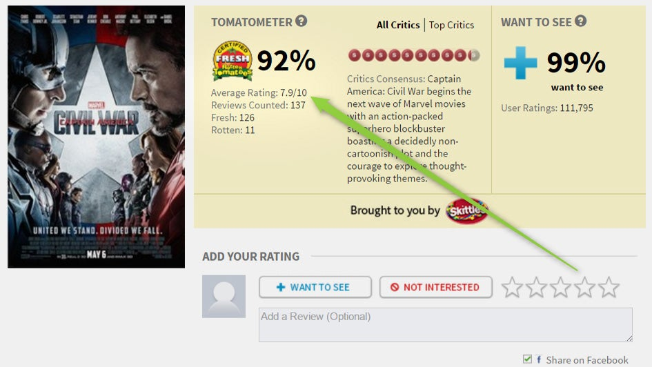 Movie Review Scores Are Fundamentally Flawed