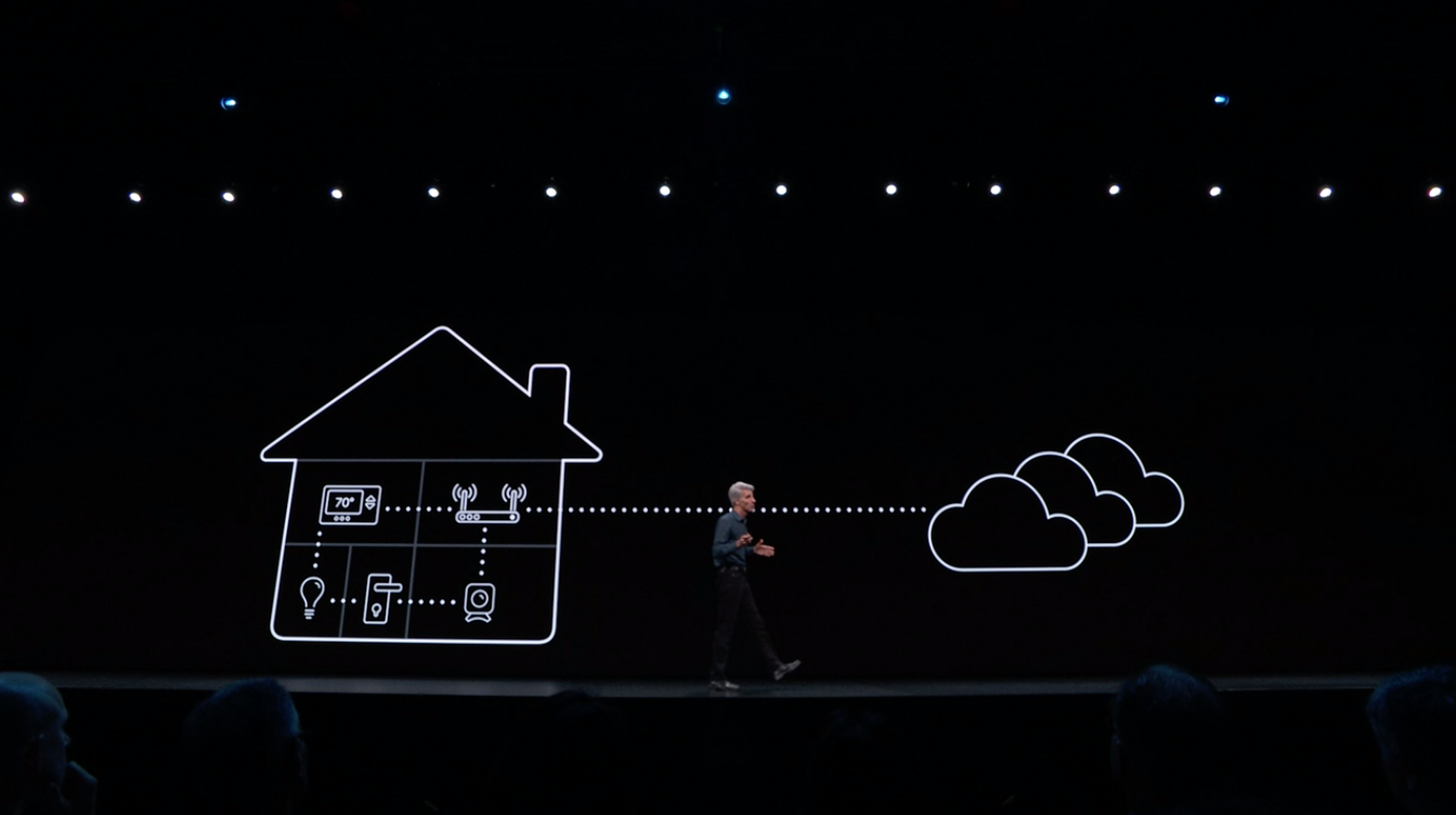 Apple's Got A Fresh Plan To Make HomeKit Actually Useful