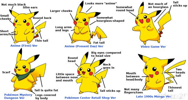 How Pikachu Has Changed Over the Years