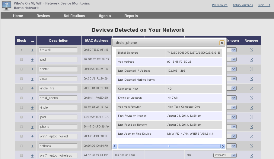 How to Tap Your Network and See Everything That Happens On It