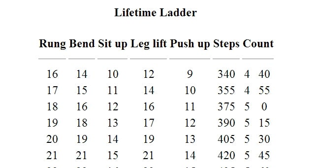 Lifetime Ladder is a Free, No-Equipment Fitness Plan Anyone Can Start