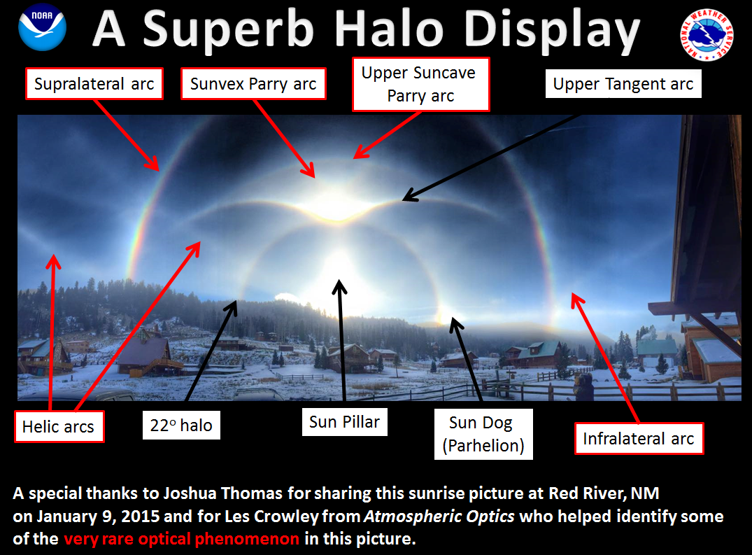 This alien combination of solar phenomena is a real Earth sunrise