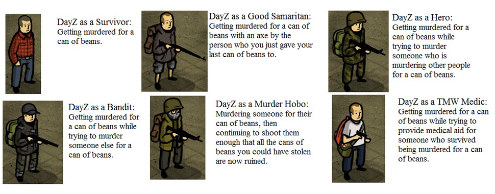 Dayshot: A Visual Guide To DayZ Play Styles