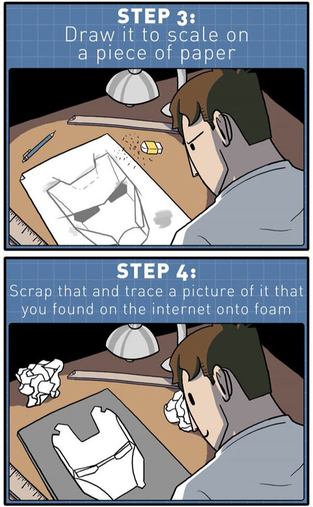 An Honest Step-by-Step Guide To Cosplay