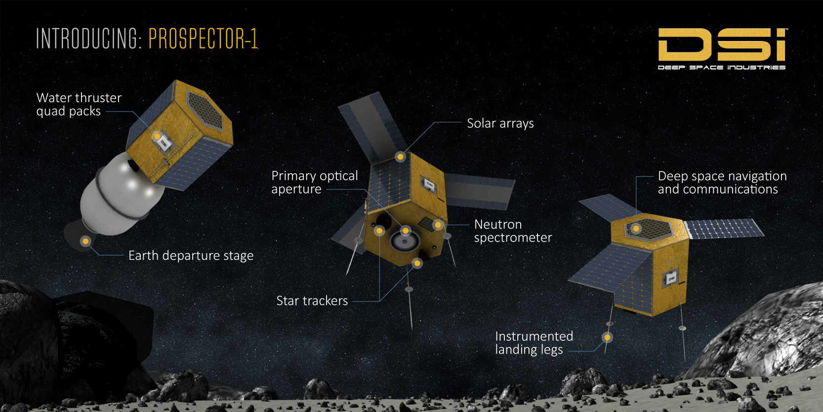 The First Commercial Asteroid Mining Could Start In Just Three Years