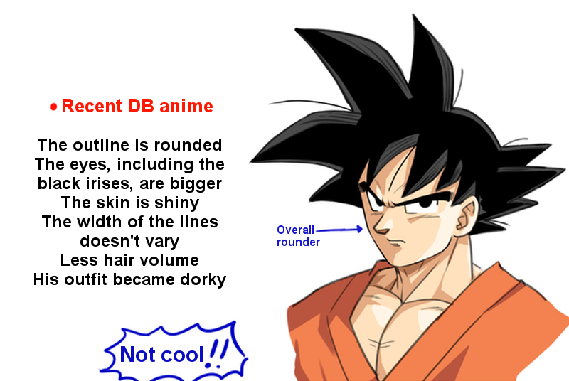 Why Goku Looks 'Uncool' in Dragon Ball Super