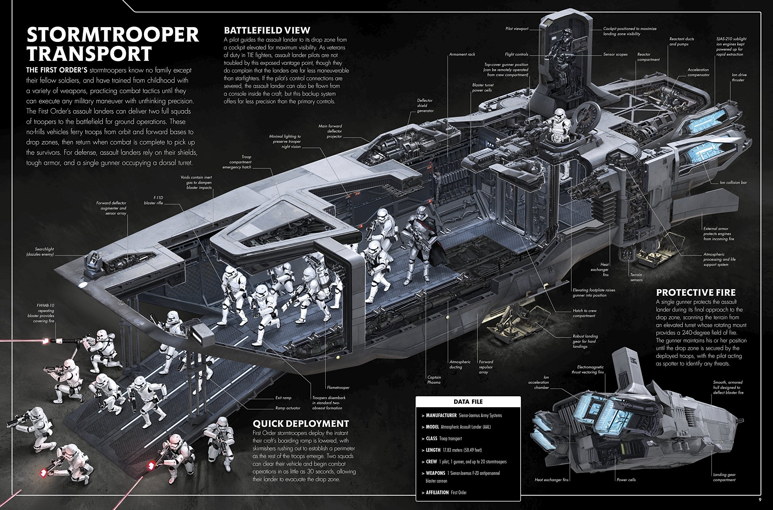 These cross sections of ships and vehicles from star wars - Image star wars vaisseau ...