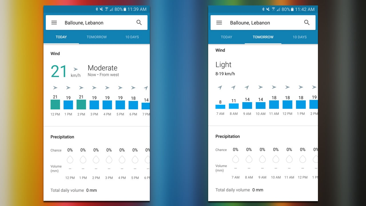 Google's Weather Card Can Now Show Hourly Wind And Precipitation Forecasts