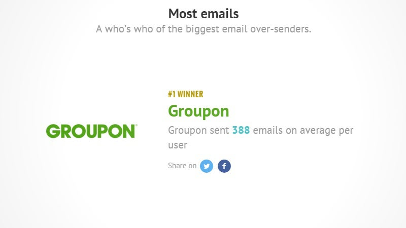 These Are the Companies That Send Out the Most Email Spam