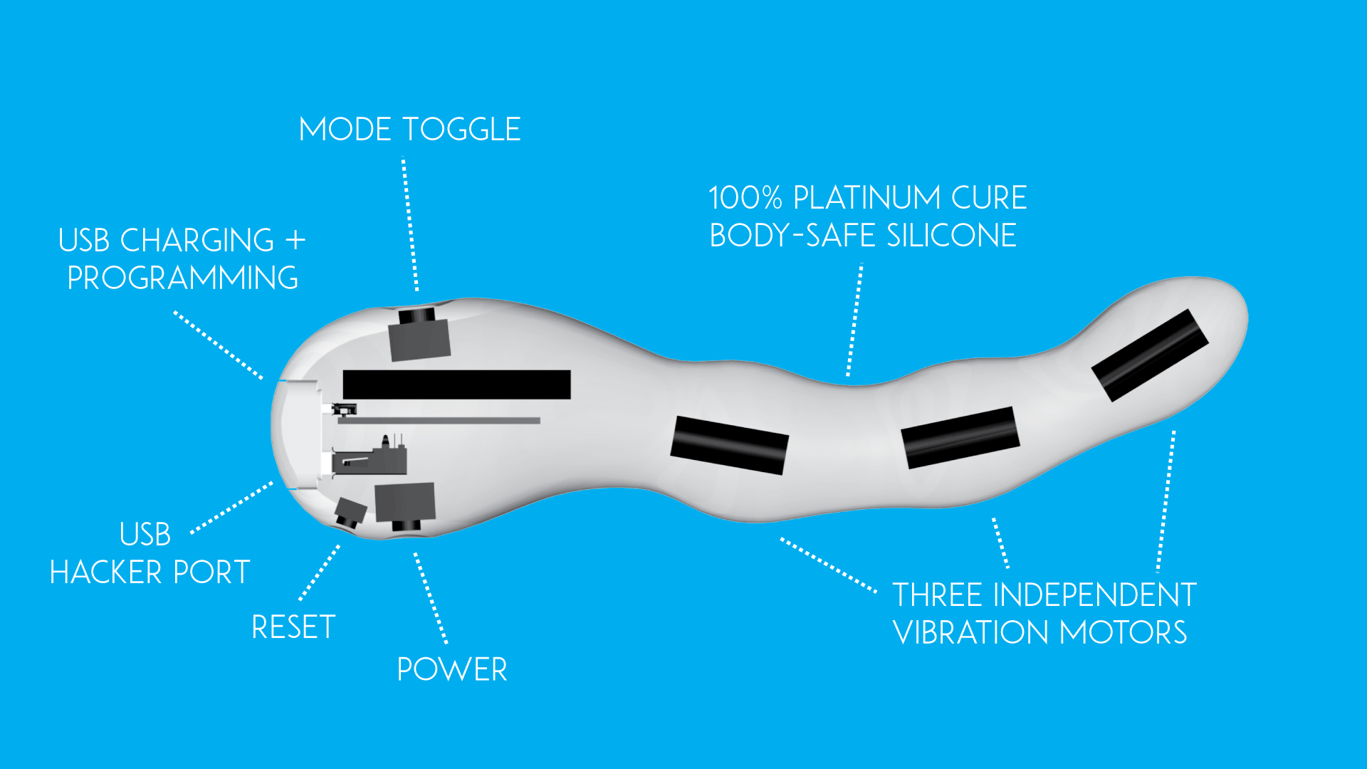 Crowdfunded Open-Source Dildo? Crowdfunded Open-Source Dildo