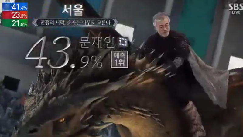 The South Korean Presidential Election, As Told Through The Medium Of Game Of Thrones