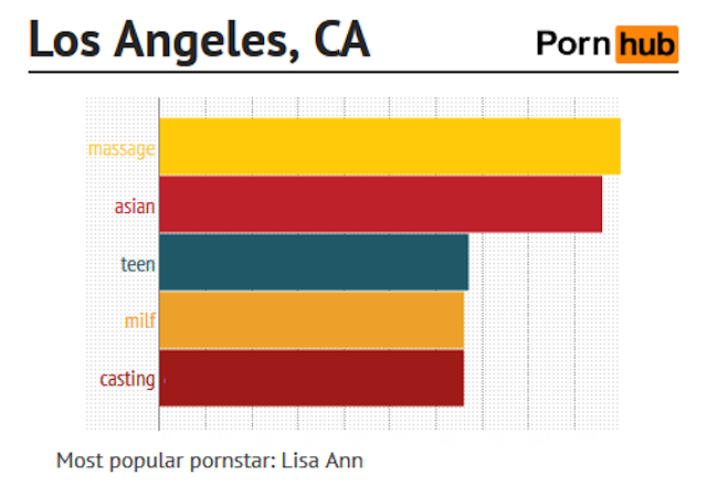 A City by City Guide to America's Filthy Porn Searches
