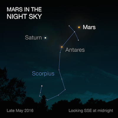 Mars Is Making Its Closest Approach to Us in a Decade and Here's How to Watch