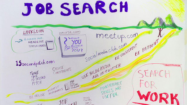 Top 10 Mistakes You Might Be Making with Your Job Search