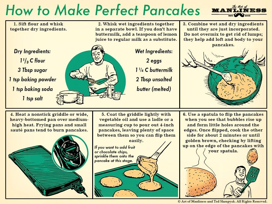 Make The Perfect Pancakes Every Time With This Handy Graphic