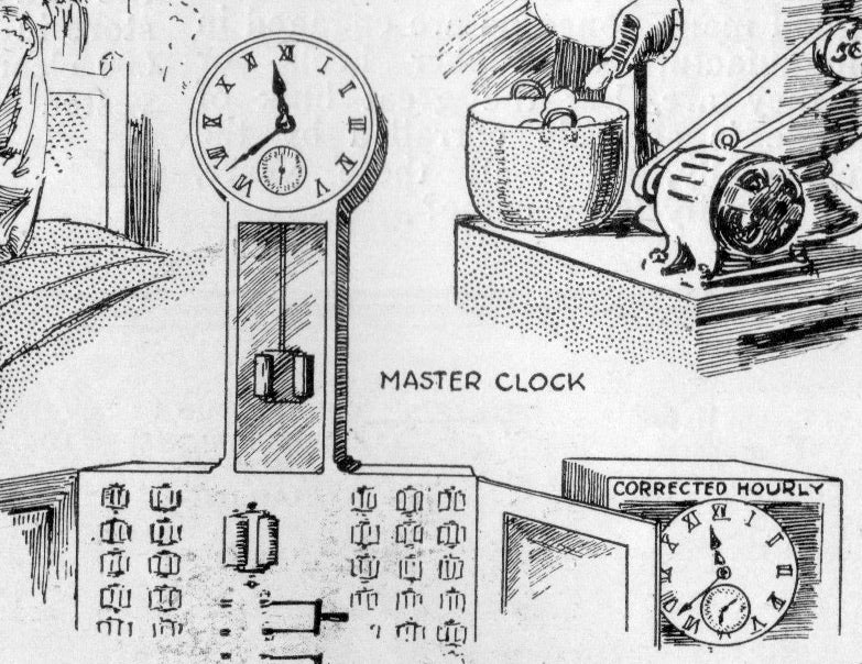 The High Tech Hotel of 1921 Had an Alarm Clock In Every Room